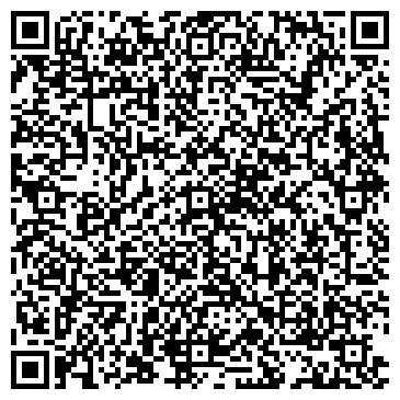 QR-код с контактной информацией организации Система-групп, ООО