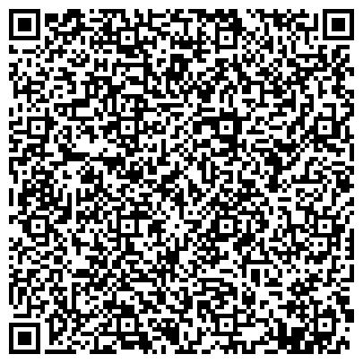 QR-код с контактной информацией организации Институт технической теплофизики НАН Украины (ИТТФ НАНУ)