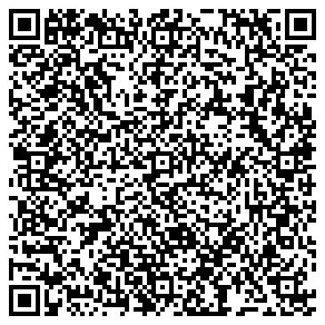 QR-код с контактной информацией организации Метизпромсбыт, ООО