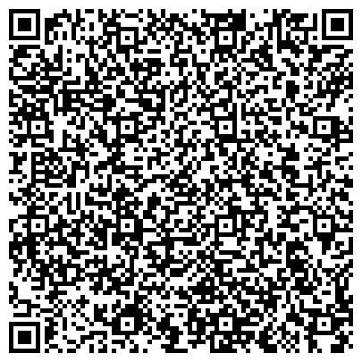 QR-код с контактной информацией организации студія художнього ковальства РЕСПЕКТ, Компания