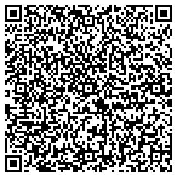 QR-код с контактной информацией организации Будсантех, ЧП