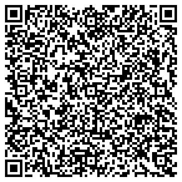 QR-код с контактной информацией организации Мет-Нержавейка, ООО