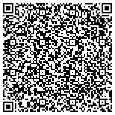 QR-код с контактной информацией организации CoredTech Trade, ООО
