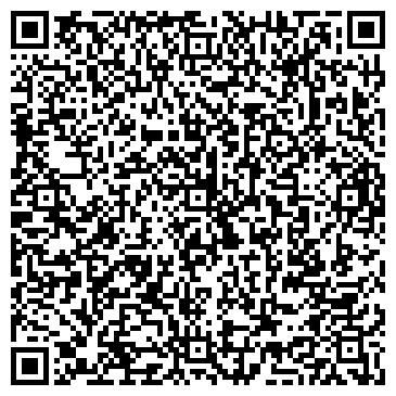 QR-код с контактной информацией организации Астат Ресурс, ТД ООО