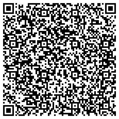 QR-код с контактной информацией организации МеталлТрубТорг, компания