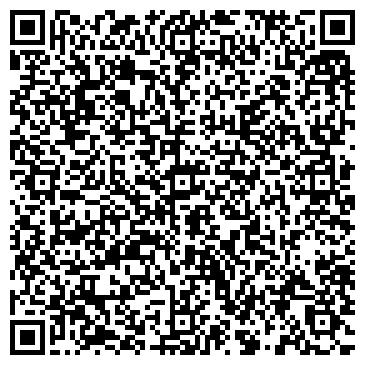 QR-код с контактной информацией организации Сермета корпорейшн, АО