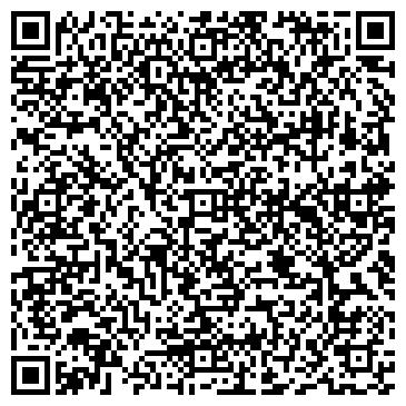 QR-код с контактной информацией организации ТК Индустриал, ООО