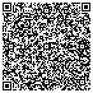 QR-код с контактной информацией организации Витов В.В., ЧП