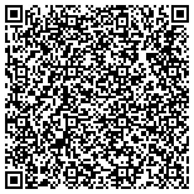 QR-код с контактной информацией организации Луганский трубный завод, ЗАО