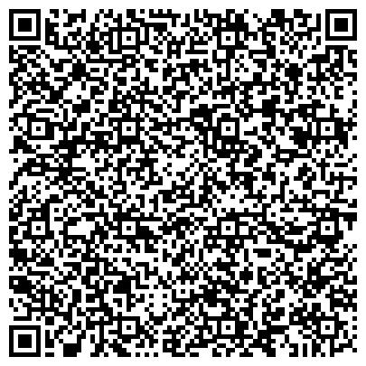 QR-код с контактной информацией организации МД Групп Днепропетровск, ООО
