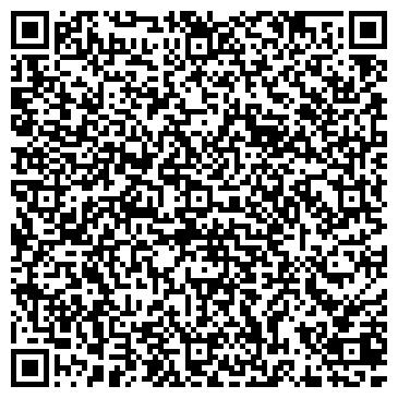 QR-код с контактной информацией организации НПП Атомтеплосталь, ООО