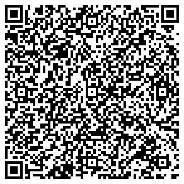QR-код с контактной информацией организации Втормет, ООО