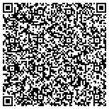 QR-код с контактной информацией организации АгроИнТорг, ООО