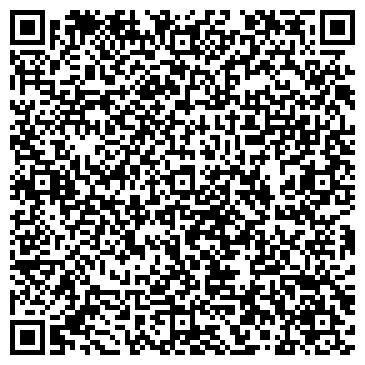 QR-код с контактной информацией организации Индустриалтехнопром, ООО