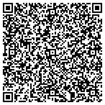 QR-код с контактной информацией организации Мегаметалгруп, ООО