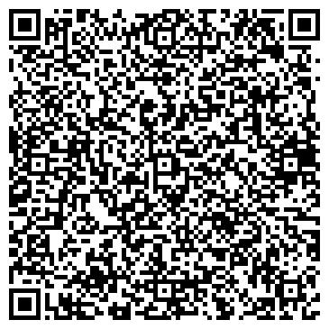 QR-код с контактной информацией организации Астровская , ЧП