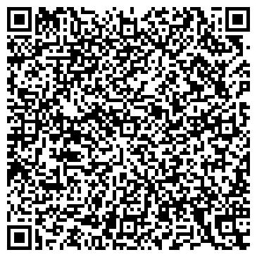 QR-код с контактной информацией организации Термостар-люкс, ООО