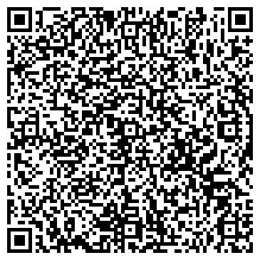 QR-код с контактной информацией организации ЦМТ-Сервис, ЧП