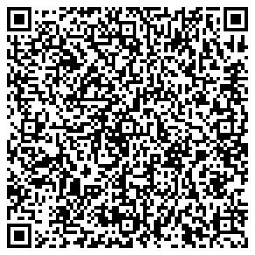 QR-код с контактной информацией организации Форт Имекс,ООО