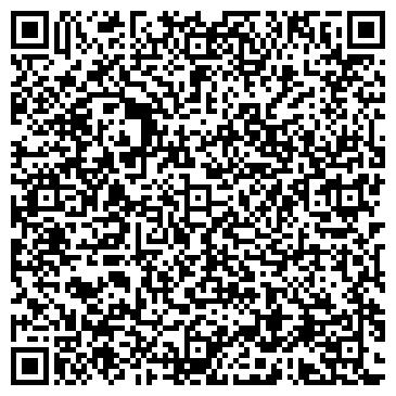 QR-код с контактной информацией организации Торговая Компания МЕТИЗ