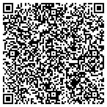 QR-код с контактной информацией организации БрестАлгоритм (BrestAlgoritm), Компания