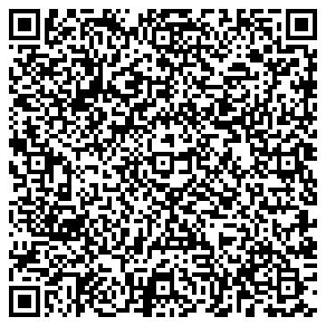 QR-код с контактной информацией организации Творим своими руками, ИП