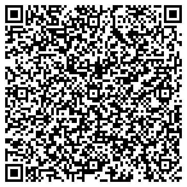 QR-код с контактной информацией организации ООО Унипласт