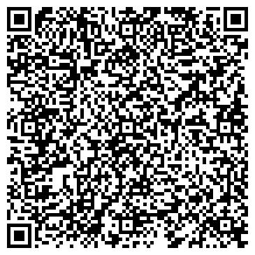 QR-код с контактной информацией организации ЧП «СанТехГрупп»