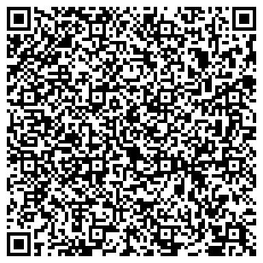 QR-код с контактной информацией организации ООО «НПП «МЕТРИКА»