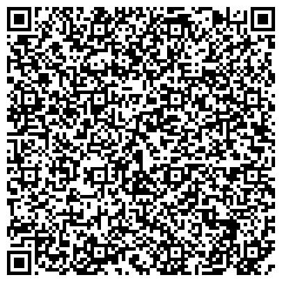 QR-код с контактной информацией организации НИИ импульсных процессов с опытным производством, ООО