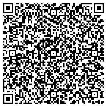 QR-код с контактной информацией организации Алангрейт (ТМ Панорама), ООО