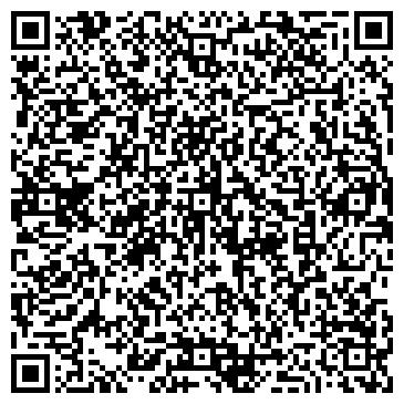 QR-код с контактной информацией организации ООО «Полимер Импорт»