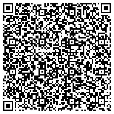 QR-код с контактной информацией организации СЕТКАБУДет, ЧП