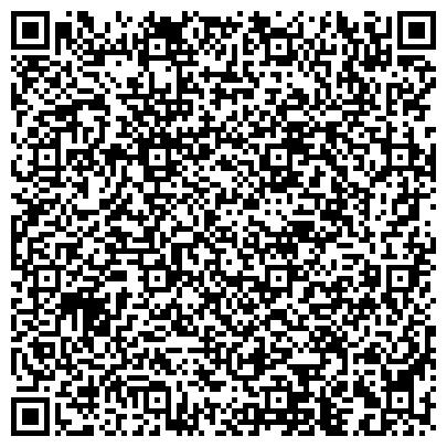 QR-код с контактной информацией организации Общество с ограниченной ответственностью «Национальный продукт»