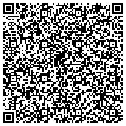 QR-код с контактной информацией организации Сантехника для дома, ЧП (Пономарев А.Ю)