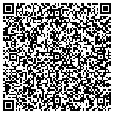 QR-код с контактной информацией организации МЕГАПОЛИС ИНВЕСТ, ООО