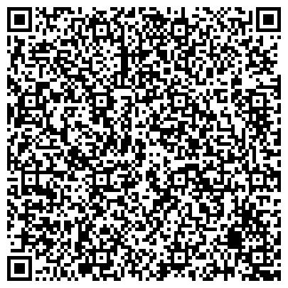 QR-код с контактной информацией организации Zinchenko&Co (Зинченко и Ко), НПП ООО