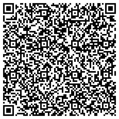 QR-код с контактной информацией организации Промметалика, ООО