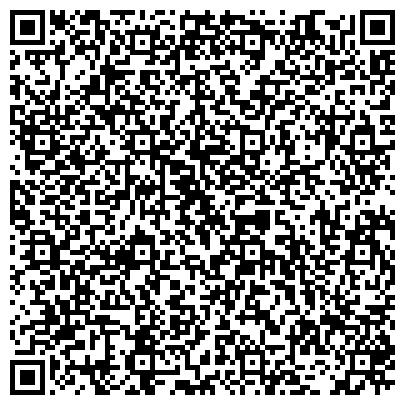 QR-код с контактной информацией организации НПП Машкомплект, ООО