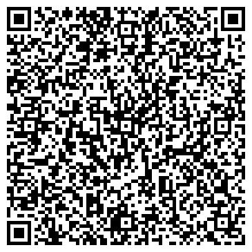 QR-код с контактной информацией организации НТП Добробут, ООО