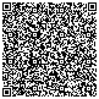 QR-код с контактной информацией организации Русалмет НПФ, ЧП