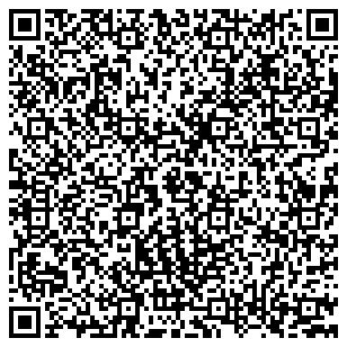 QR-код с контактной информацией организации Индивидуальный предприниматель Кривоносова М. В.