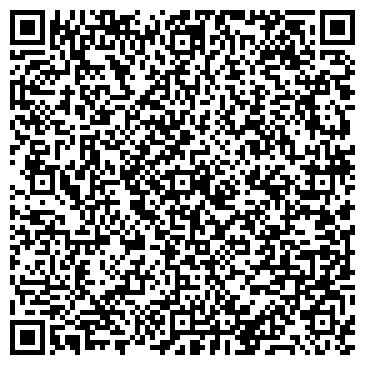 QR-код с контактной информацией организации Термофор-Артур, ЧП