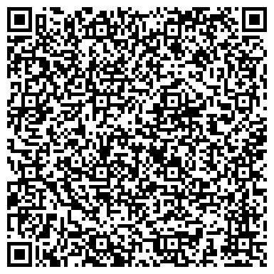 QR-код с контактной информацией организации Аква-Полоцк (Николаенок С. В.), ИП