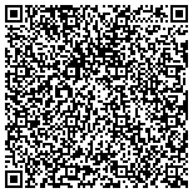 QR-код с контактной информацией организации Текстильный Центр Идея, Компания
