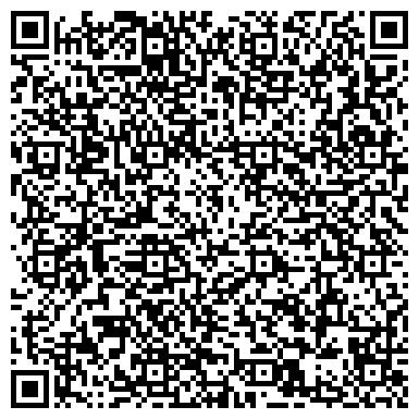 QR-код с контактной информацией организации Eglo (Егло) (магазин cпециализированный), ИП