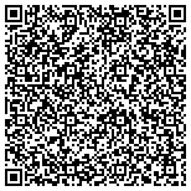 QR-код с контактной информацией организации ABIS Investments (АБИС Инвестментс), ТОО