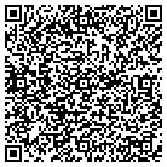 QR-код с контактной информацией организации АВАТАР АГЕНТСТВО УСЛУГ