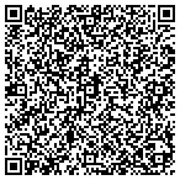 QR-код с контактной информацией организации Субъект предпринимательской деятельности Sofy-delivery