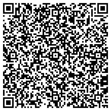 QR-код с контактной информацией организации Центр Автоматики для Дома, ИП